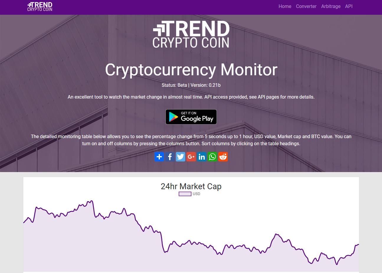 Trend Crypto Coin